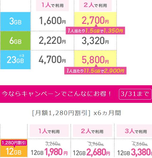 IIJmio 2回線で2680円