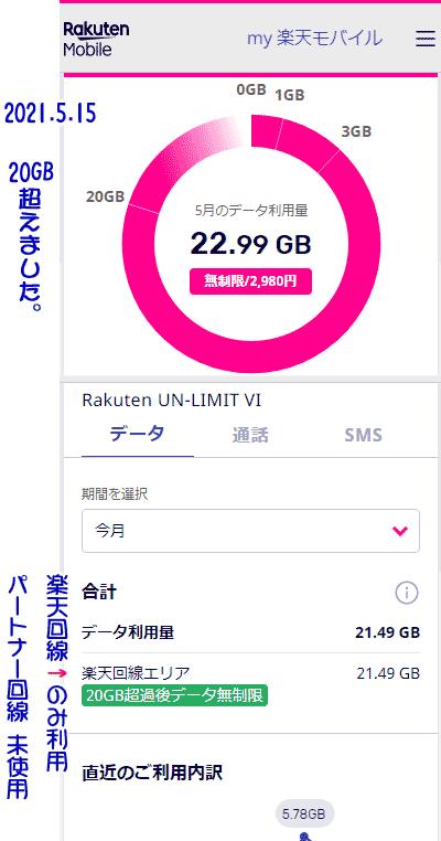 楽天モバイルUN-LIMIT VI 楽天回線/パートナー回線
