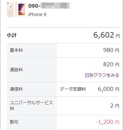 ソフトバンク ギガモンスターの料金